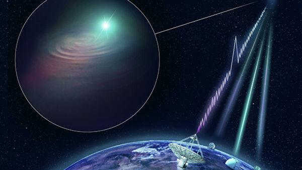 Зафиксировали первый радиосигнал с другой планеты